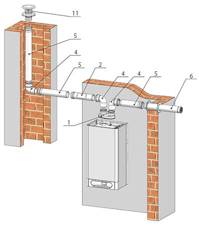 System odtahu spalin pro kondenzační kotle 2 x Ø 80 - vertikální_v2